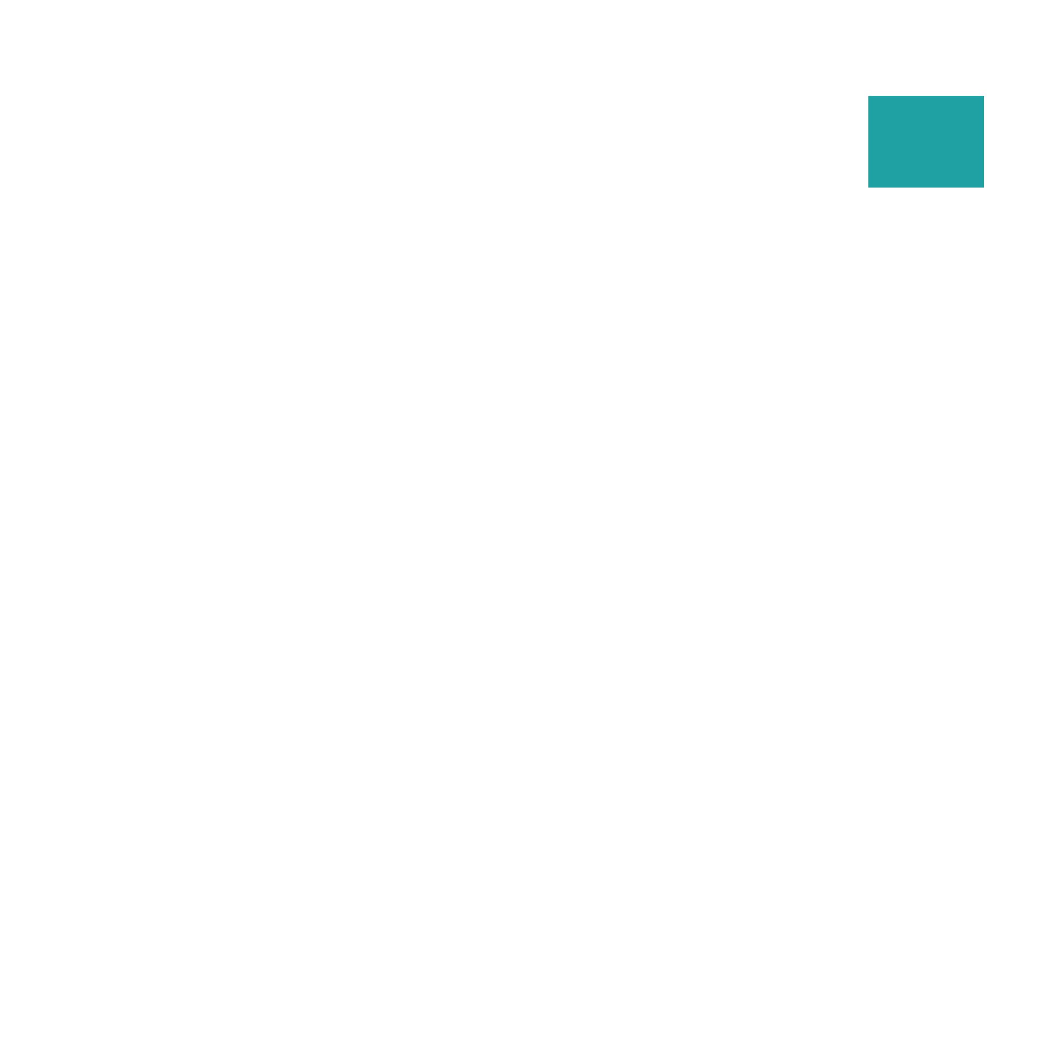 OEI – Organizaciones Emocionalmente Inteligentes